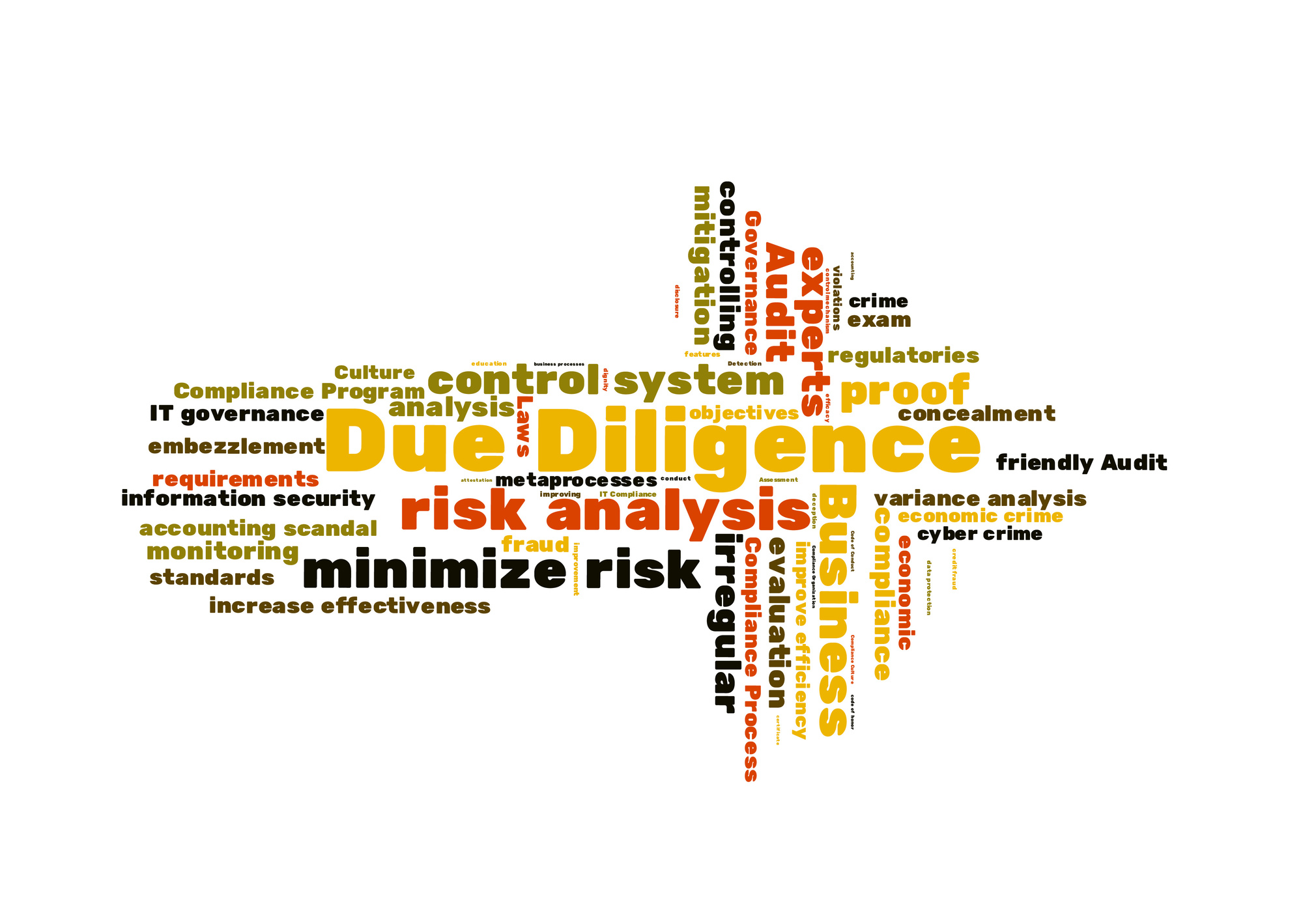 Navigating Due Diligence When Investing In a Company
